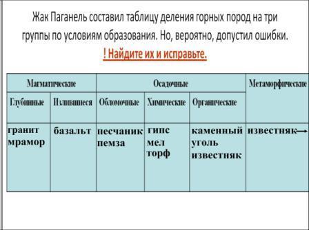 образец заполнения таблиц аккредитации общеобразовательных школ
